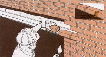 Как сделать проём под окно в кирпичной стене