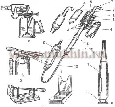 Приспособление для электроинструментов своими руками