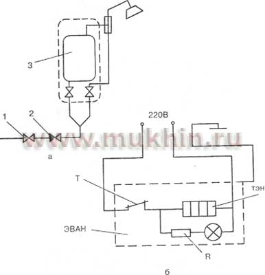 Принципиальная схема подключения электрокотла.  1. Электрокотел ГАЛАН 2. Шаровый вентиль 3. материалы на тему...