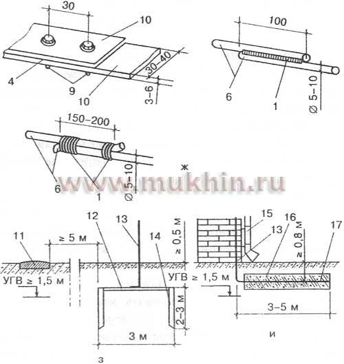 проектирование и устройство молниезащиты зданий и сооружений