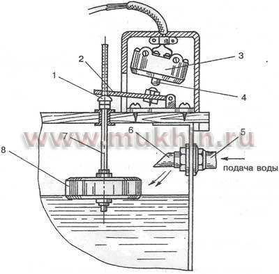 Если вода поступает в бак непосредственно через насос, то для управления его двигателем необходимо изготовить...