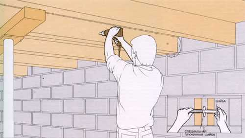 4. Заделка концов в стене.  После соединения балок, когда концы новой балки будут неподвижны в стене...