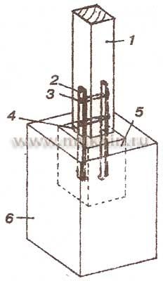 Обеспечение вертикальности стоек каркаса при помощи металлических анкеров