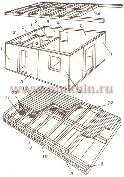 каркасно-щитового дома