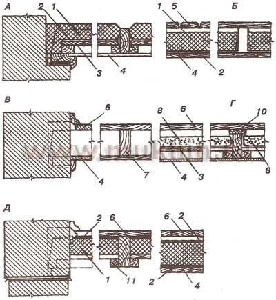 Несущей основой каркаса деревянного перекрытия являются потолочные балки, которые входят в схему силового каркаса...
