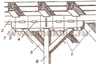 Усиление балок перекрытия промежуточными столбами