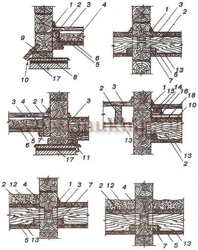 Варианты сопряжения перекрытий со стенами