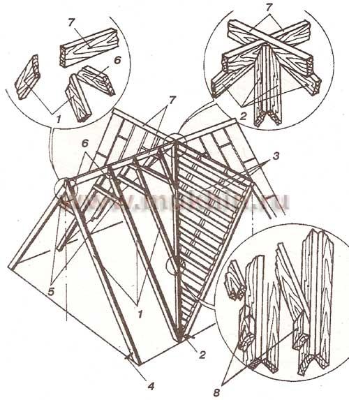 Рис. 8. Конструктивная схема четырехщигщовой крыши: 1 - стропило; 2 - ендова.