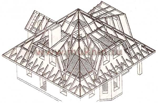 конструкция мансардной крыши - конструкторы.