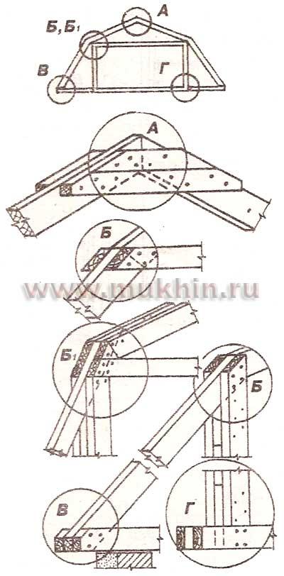 Основные типы соединений стропильных конструкций при обустройстве мансарды в ломаной крыше.