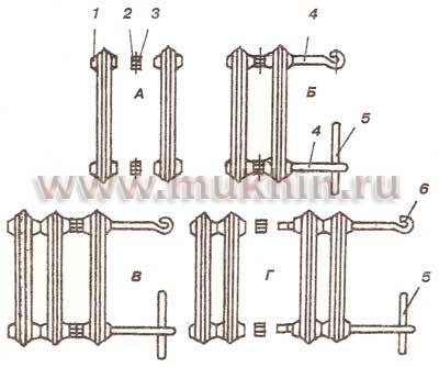 Рис. 177.  Чугунные радиаторы (сборка секций): А - захват ниппелями резьбы секций на 2-3 нитки резьбы; Б...