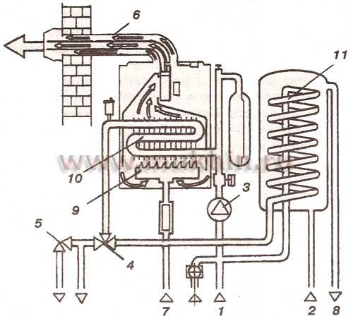 схема подключения двухконтурного электрического котла - Схемы.