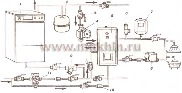 Принципиальная схема отопительной водяной системы.