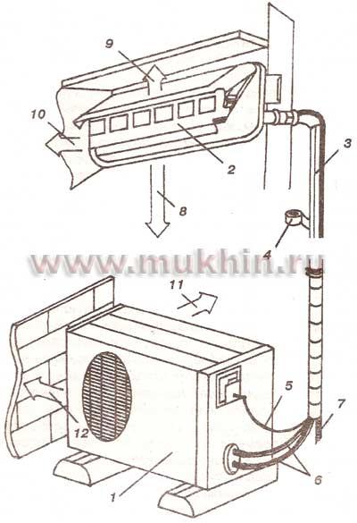 http://www.mukhin.ru/stroysovet/framehouse/images/184.jpg