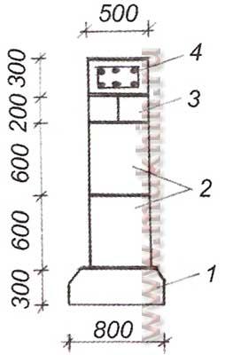 Как сделать фундамент под каркасный дом  Строительный портал