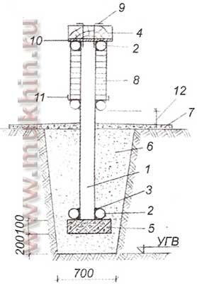 Схема устройства мелкозаглубленного фундамента: 1 - труба d = 100 мм (4...