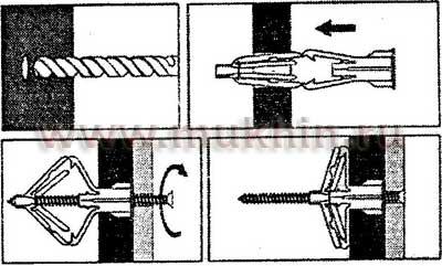 Крепление на гипсокартонную стену тяжелых предметов
