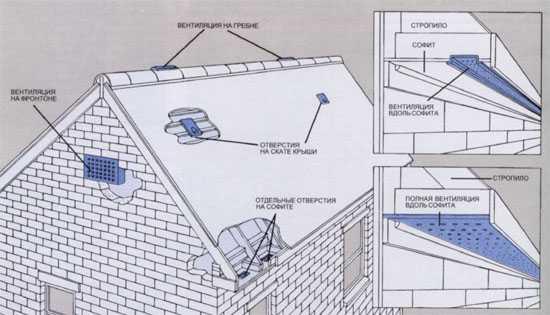 Грибок для вытяжки на крышу 271