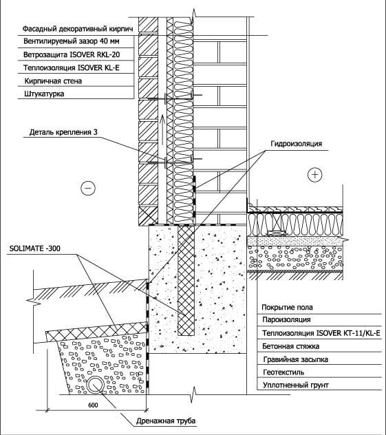 Исполнительная схема фундаментов стаканного типа. исполнительная схема геодезической разбивочной основы ОКС...