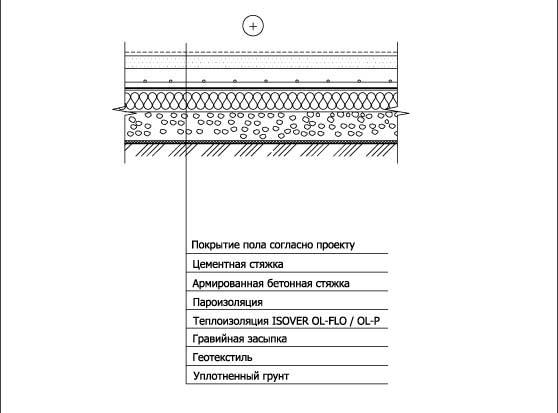 деревянный пол по пенопласту - Нужные схемы и описания для всех.