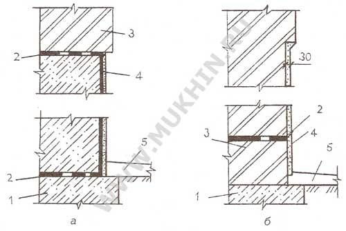 Цоколи стен из кирпича и бетонных блоков