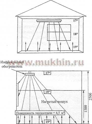Электронная схема простого металлоискателя.  Электронные схемы.
