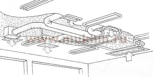 Схема кондиционирования нескольких помещений канальным кондиционером.  Стрелками показаны направления воздушных...