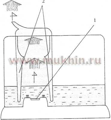Схема ультразвукового