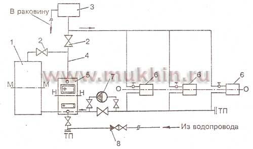 Рис. 5.Принципиальная схема квартирной системы отопления с насосной циркуляцией теплоносителя и баком-аккумулятором...