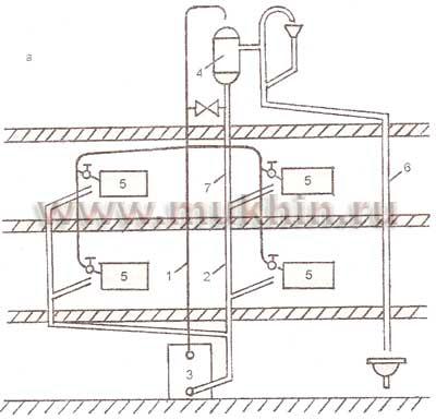 Рис. 6а.  Двухтрубная система водяного отопления с естественной циркуляцией (верхнее распределение воды): 1...