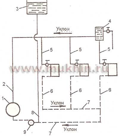 Всё для системы отопления частного дома и монтажа котельной своими руками ( схемы обвязки.