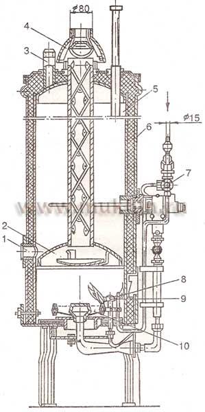 водонагреватель АГВ-80М