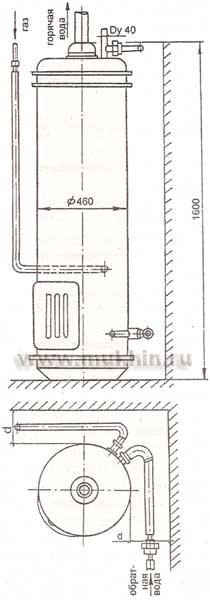 Установка водонагревателя АГВ-120.  Наружная латунная трубка имеет коэффициент линейного расширения больший...