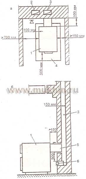 Схема установки котла КЧМ-2 и