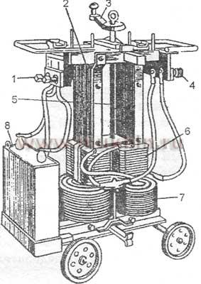 Конструктивная схема трансформатора ТСК-500 со снятым кожухом