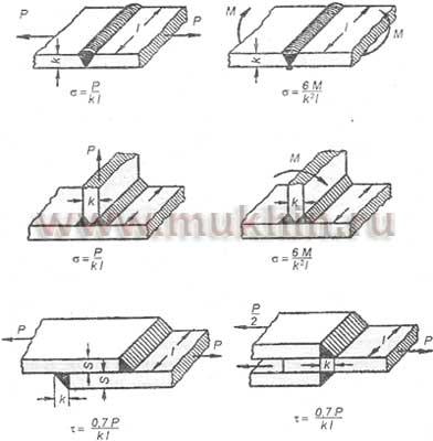 Расчетная электрическая схема квартиры может быть выполнена в варианте однолинейной схемы или в варианте полно...