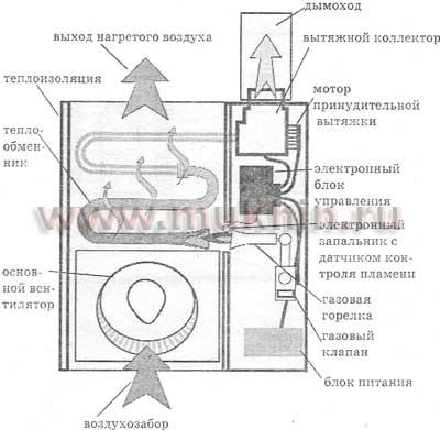 принципиальная электрическая схема интерскол