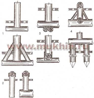 Деревянные столбчатые фундаменты