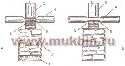 Каменные столбчатые фундаменты