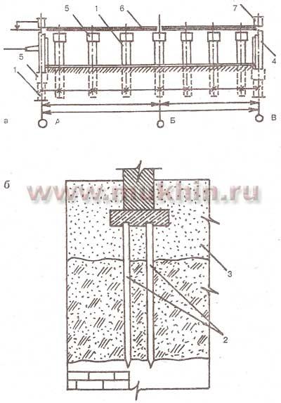 Ремонт фундамента старого деревянного дома или бани .  Строительство деревянных каркасных домов Поднять дом на .