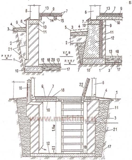 Конструкции подвала и погреба