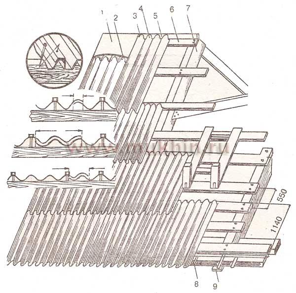 схема крыши деревянного дома - Всемирная схемотехника.