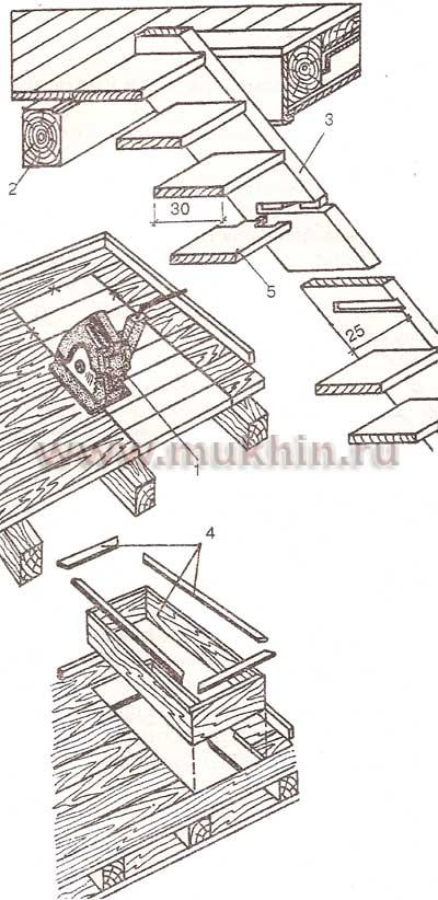 Как сделать проем в деревянном перекрытии 690