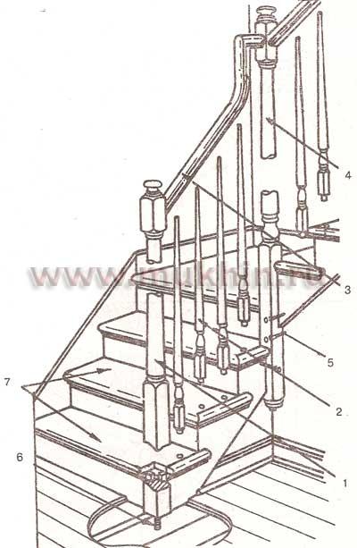 Ограждение деревянных лестниц